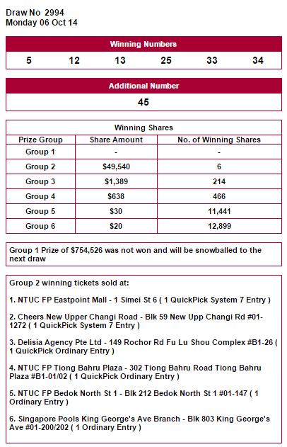 winning Number 06/10/2014