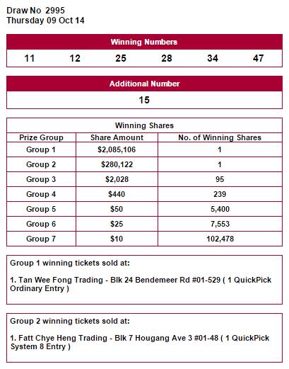 winning Number 09/10/2014