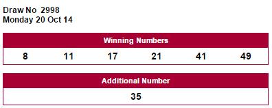 winning Number 20/10/2014